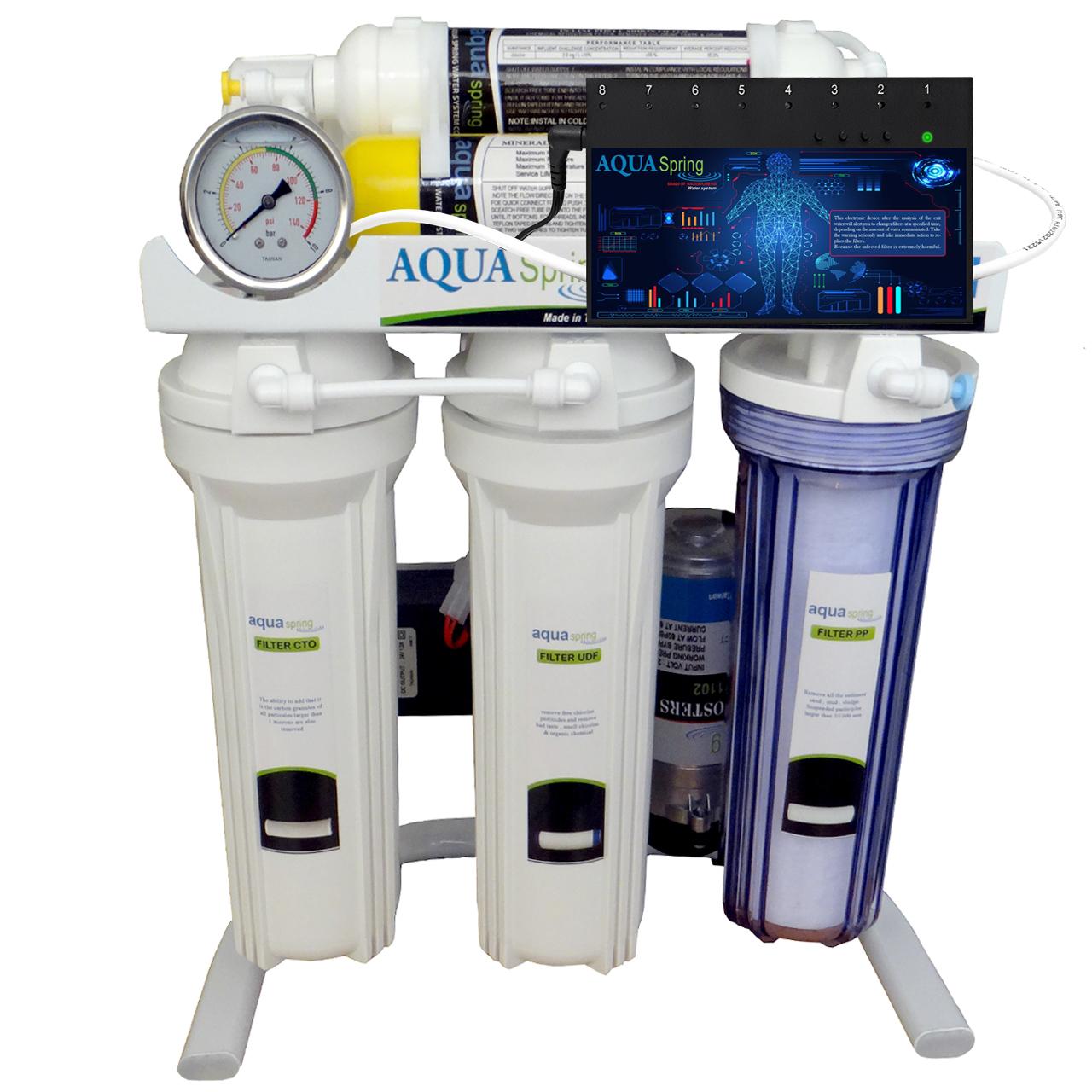 تصفیه کننده آب آکوآ اسپرینگ مدل RO-ARTIFICAL-INTIFICIAL- S140
