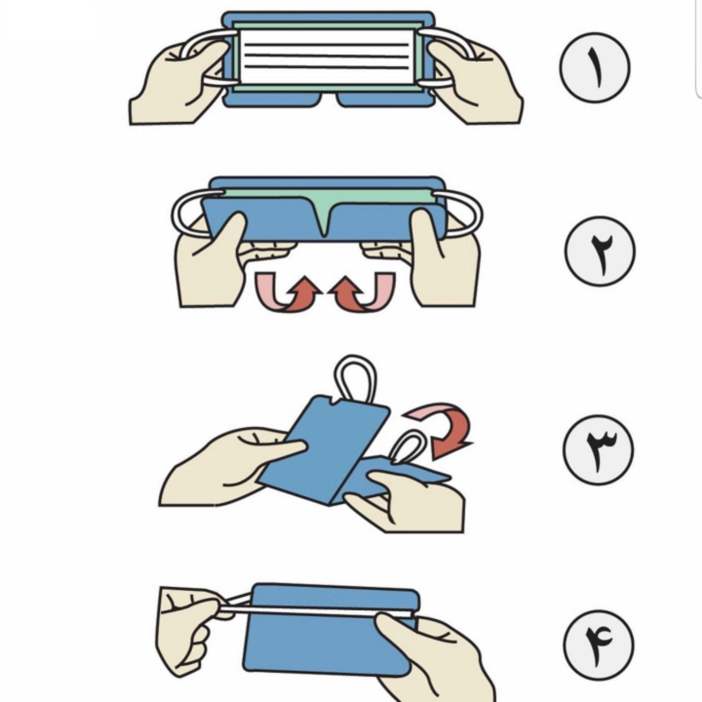 کاور نگهدارنده ماسک تنفسی مدل rad26 بسته 3 عددی