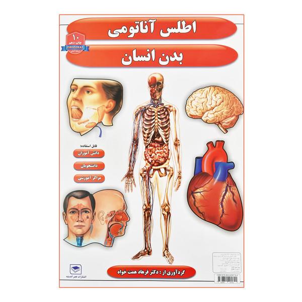 کتاب اطلس آناتومی بدن انسان اثر فرهاد همت خواه انتشارات عصر اندیشه