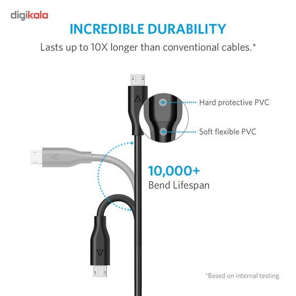 کابل تبدیل USB به microUSB انکر مدل A8132 PowerLine طول 0.9 متر main 1 7