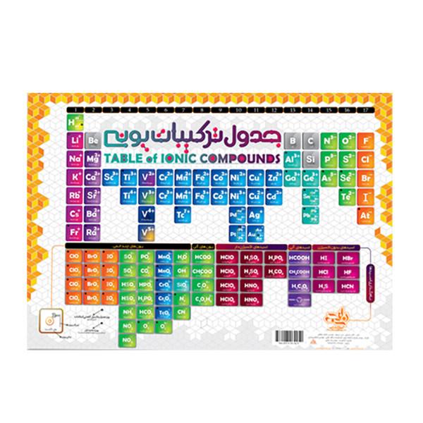 پوستر طرح جدول ترکیبات یونی و جدول ساختار لوییس انتشارات نارنجی