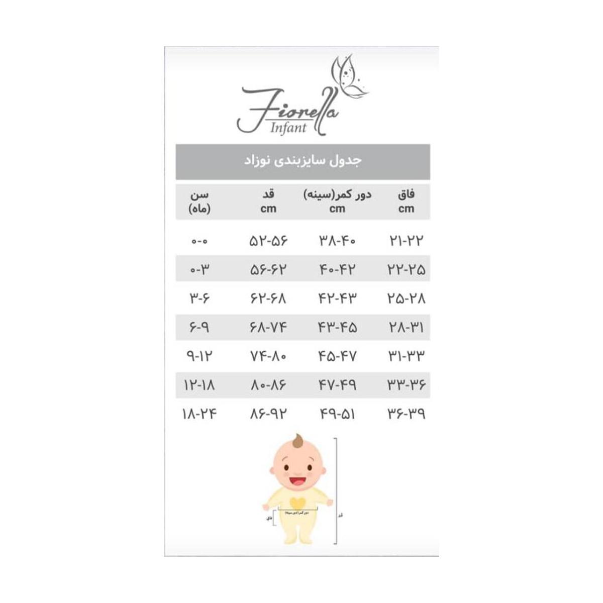 ست تیشرت و شلوار نوزادی فیورلا مدل مینی دامنی کد 21529 -  - 7