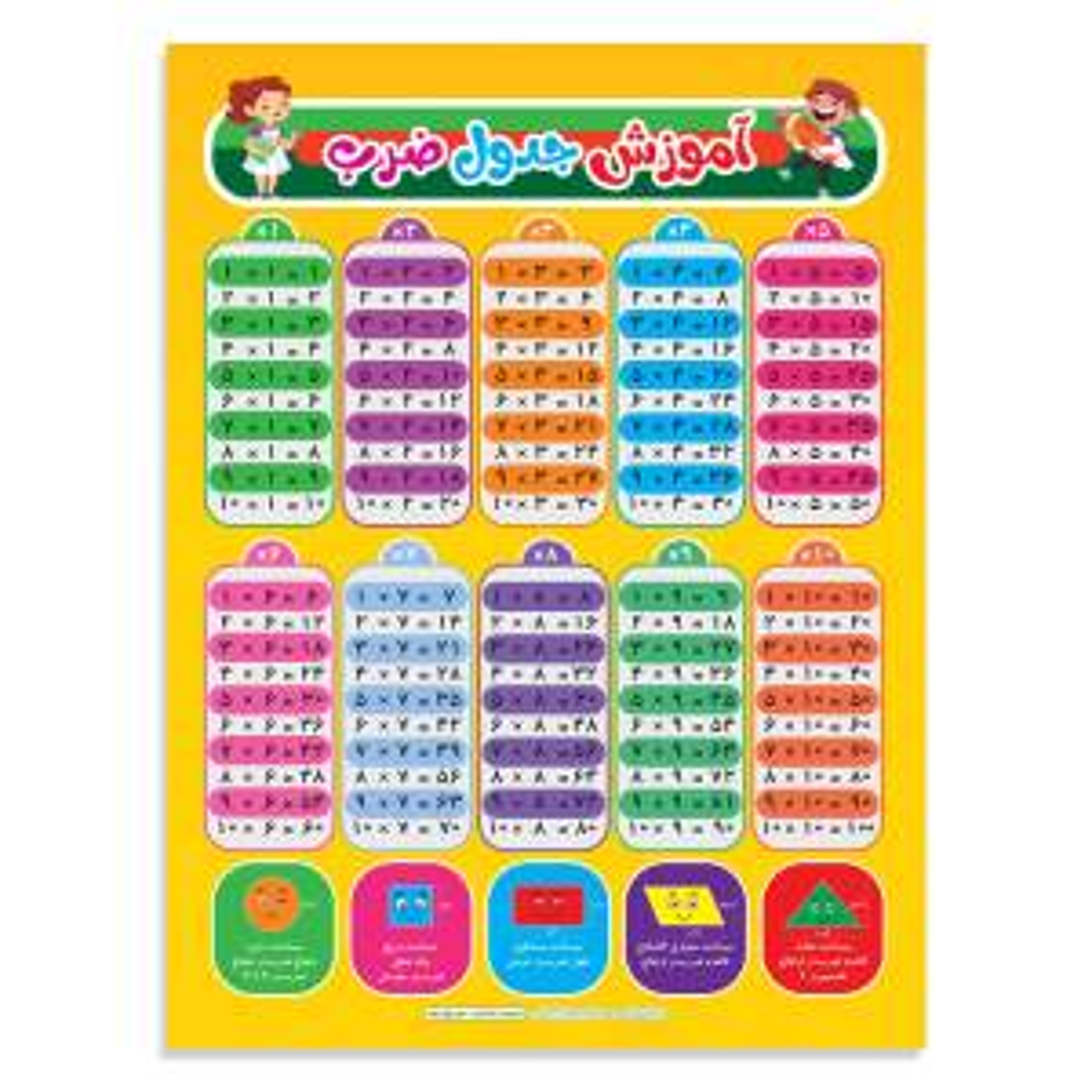 پوستر آموزشی پارسیسمن طرح جدول ضرب کد 639