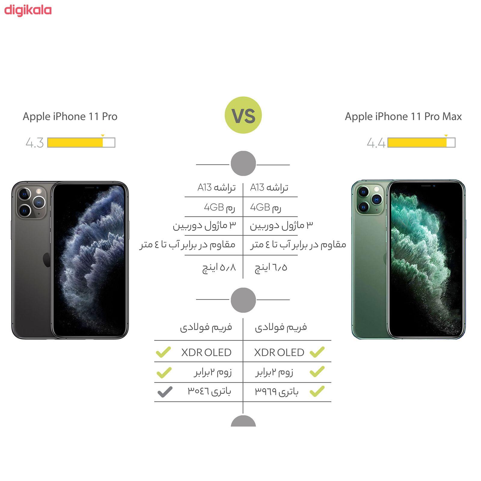 گوشی موبایل اپل مدل iPhone 11 Pro A2217 دو سیم کارت ظرفیت 256 گیگابایت main 1 12