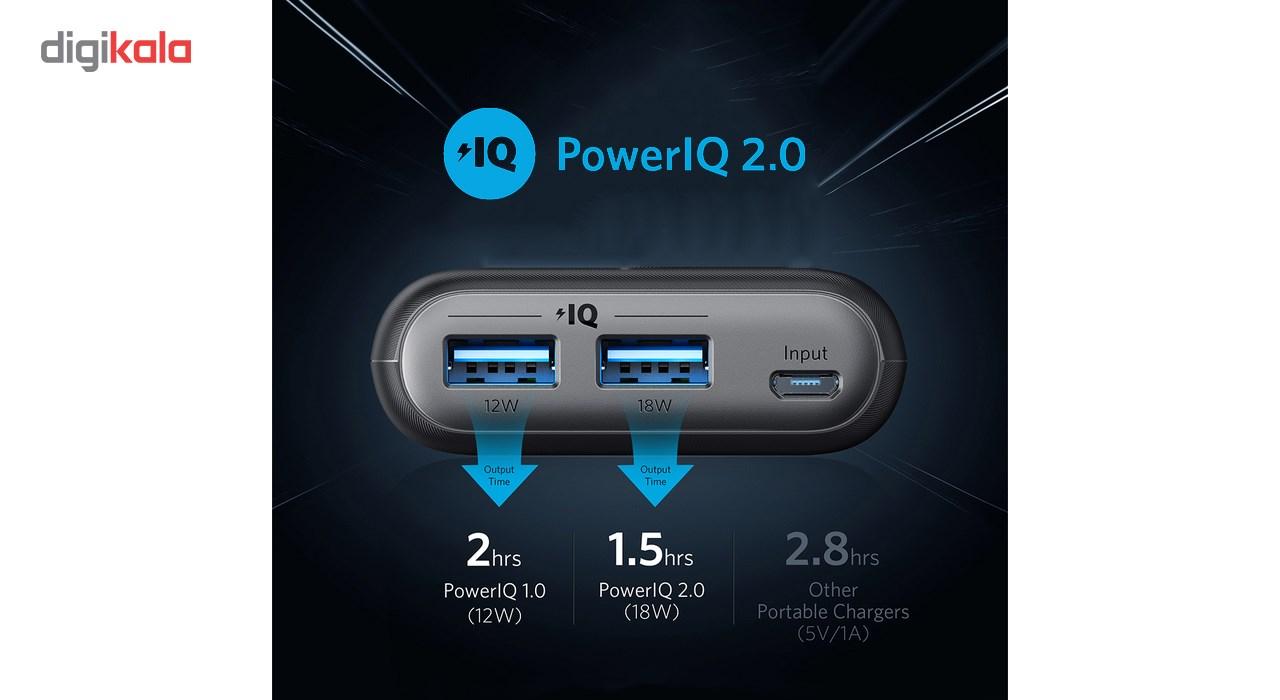شارژر همراه انکر مدل A1260 PowerCore II با ظرفیت 20000 میلی آمپر ساعت main 1 5