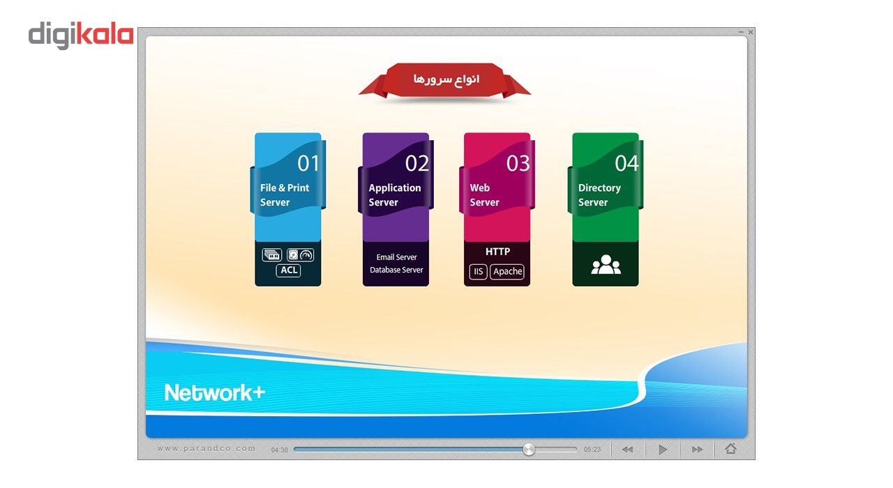 آموزش کامل نرم افزار Network+ شرکت پرند