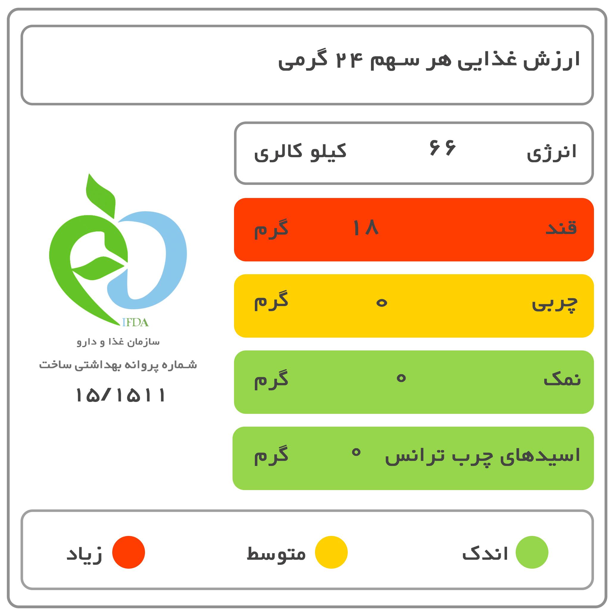 عسل کنار شیگوار - 1 کیلوگرم main 1 6