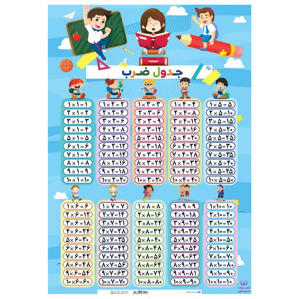 پوستر آموزشی اندیشه کهن مدل جدول ضرب کد 700