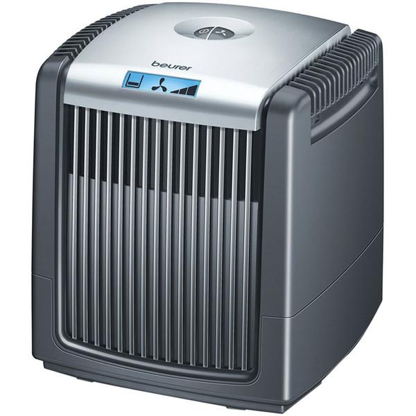 تصفیه کننده هوای بیورر مدل LW110
