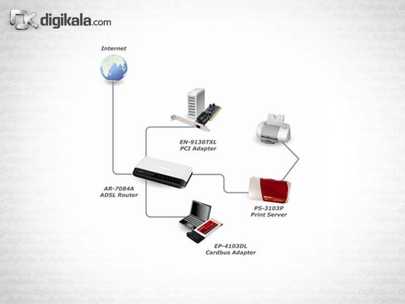 قیمت                      ادیمکس سرور PS-3103P