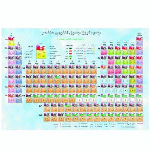 پوستر آموزشی شیمی طرح جدول تناوبی پایه دوازدهم کد 12