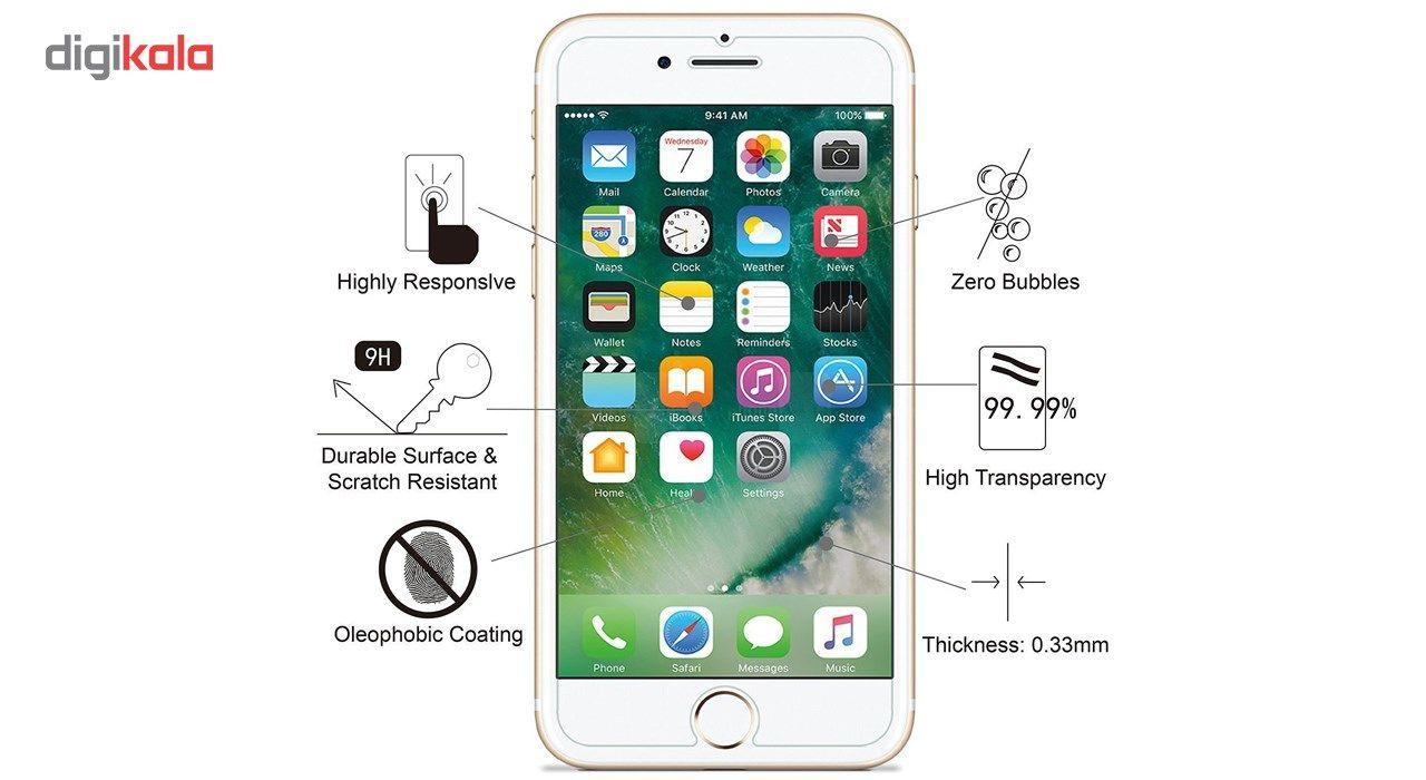 محافظ صفحه نمایش و پشت تمام چسب شیشه ای  پیکسی مدل Top Clear مناسب برای گوشی اپل آیفون 8/7 پلاس main 1 4