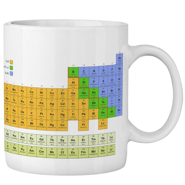ماگ ماگستان مدل جدول مندلیف