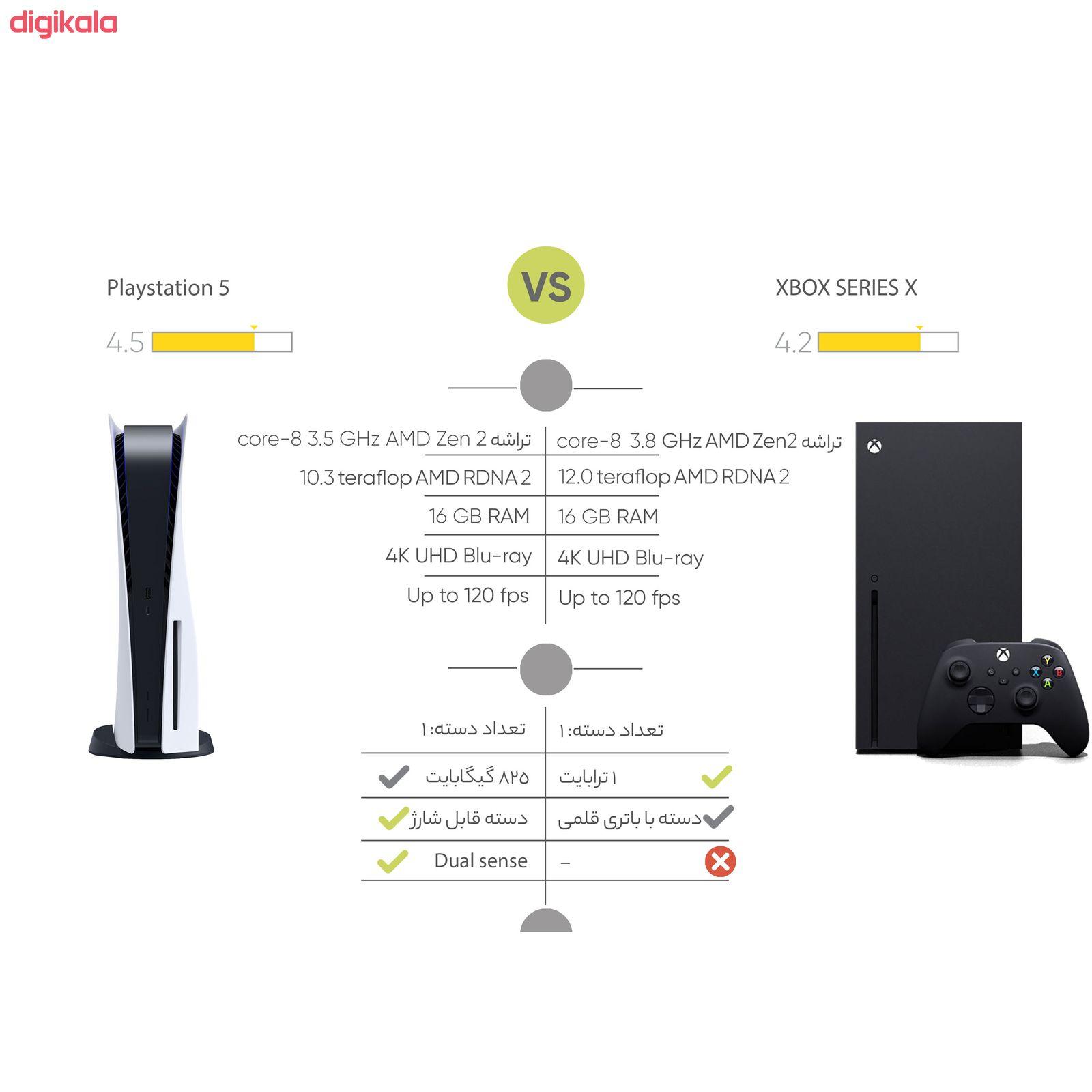 کنسول بازی سونی مدل Playstation 5 ظرفیت 825 گیگابایت main 1 12