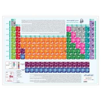 پوستر آموزشی انتشارات اندیشه کهن پرداز مدل جدول تناوبی عناصر کد 601
