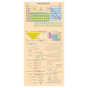 پوستر آموزشی طرح جدول تناوبی شیمی کد 133