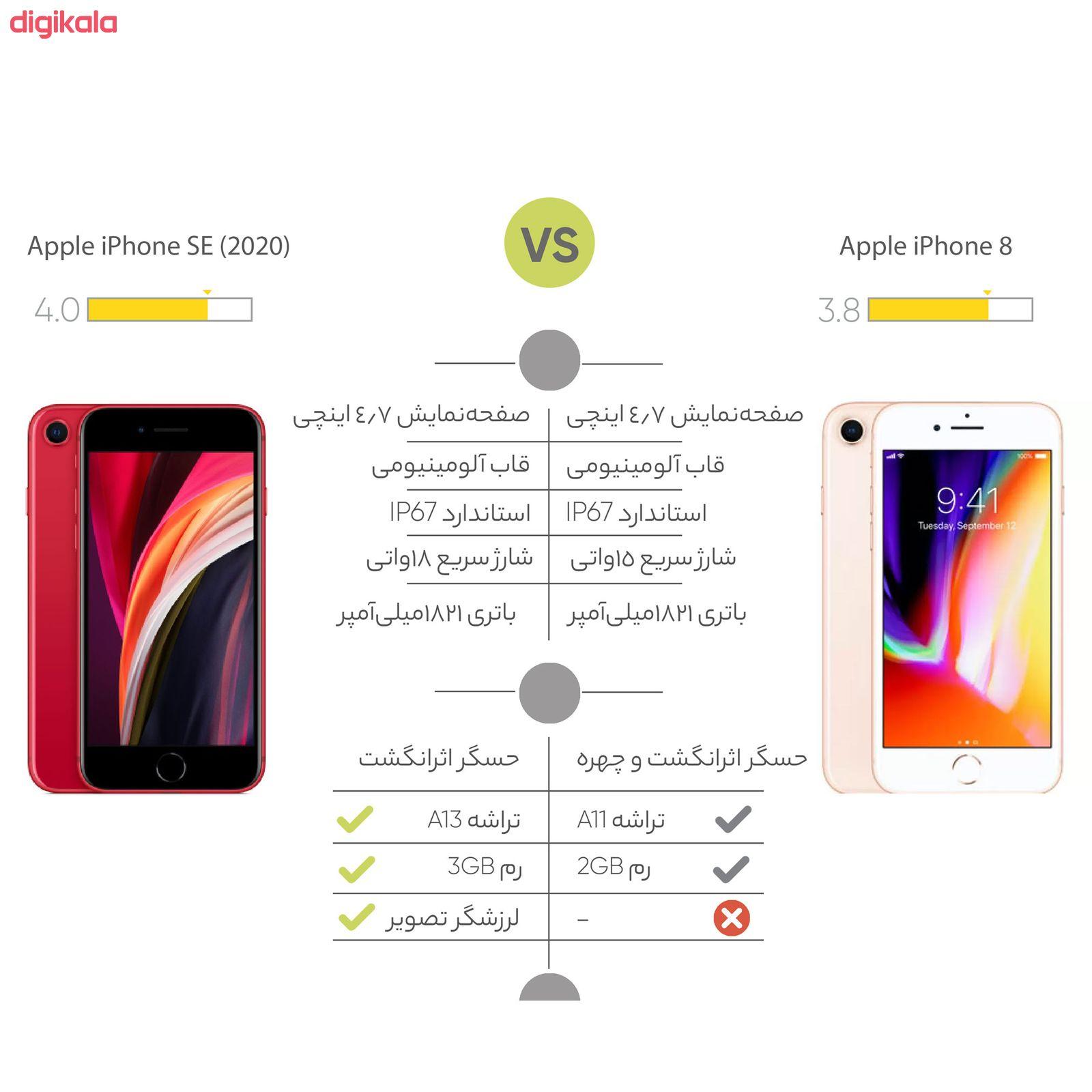 گوشی موبایل اپل مدل  iPhone SE 2020 A2275 ظرفیت 128 گیگابایت main 1 15
