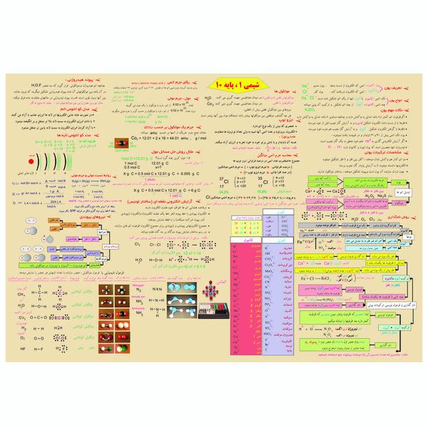 پوستر آموزشی طرح جدول تناوبی شیمی 1 پایه دهم مدلسازان کد 10