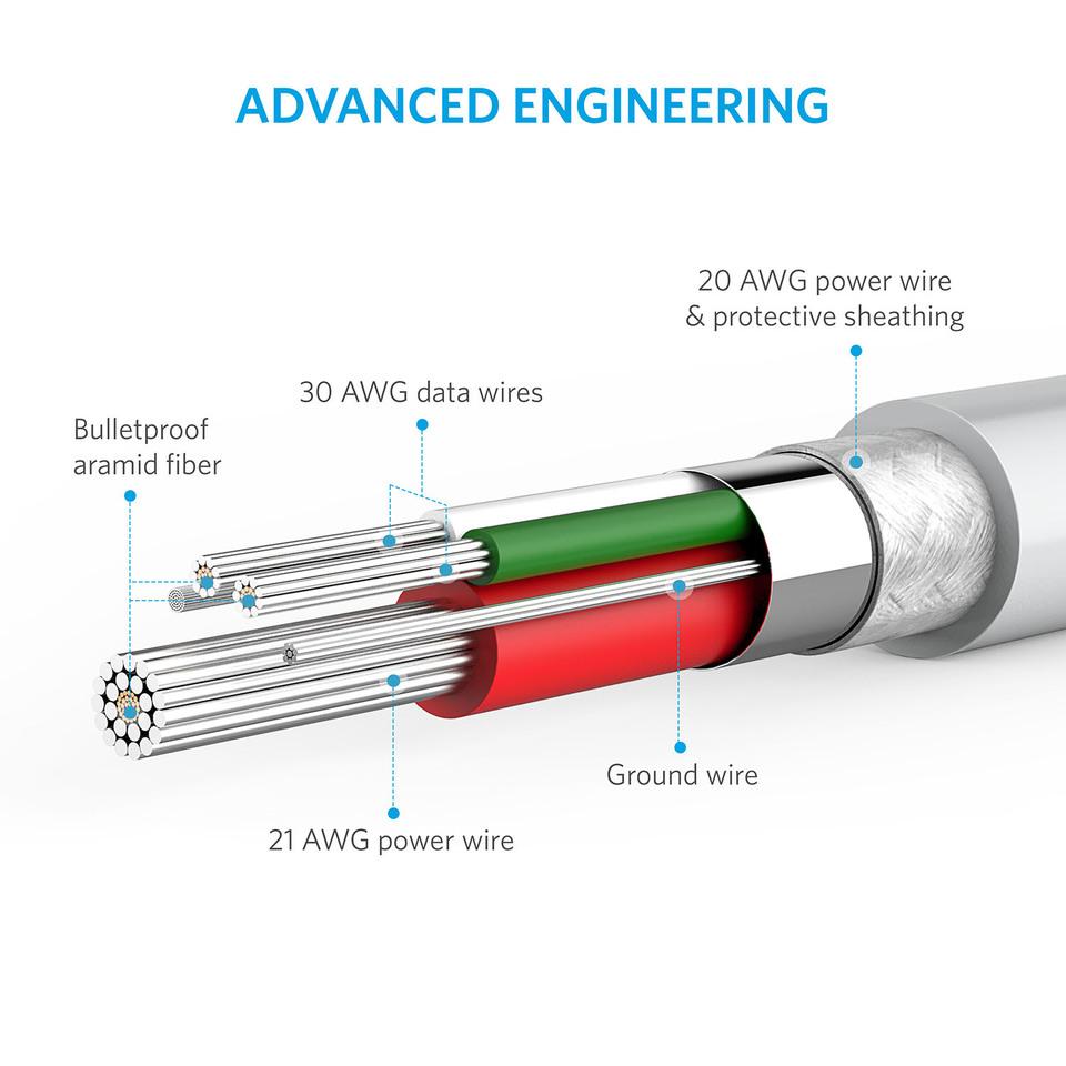 شارژر همراه انکر مدل A1263 PowerCore با ظرفیت 10000 میلی آمپر ساعت به همراه کابل تبدیل لایتنینگ