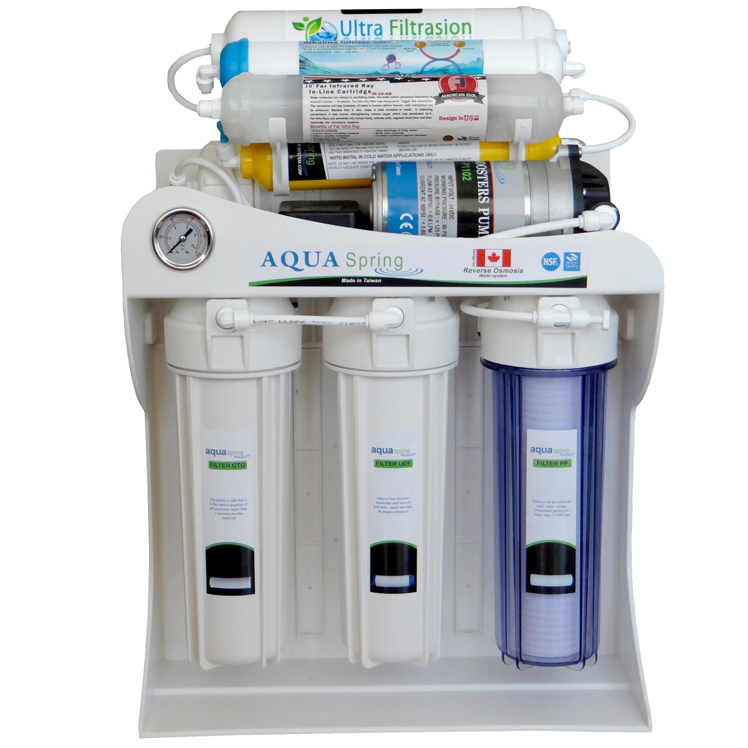 دستگاه تصفیه کننده آب آکوآ اسپرینگ مدل UF – SF3600