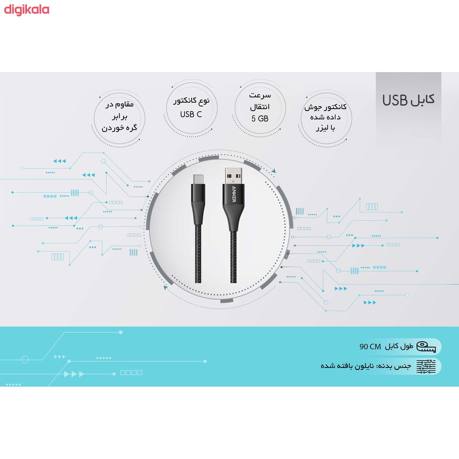کابل تبدیل USB به USB-C انکر مدل PowerLine Plus II طول 0.9 متر main 1 20