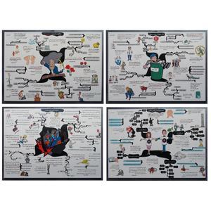 پوستر آموزشی مدل سخن بزرگان مجموعه 4 عددی