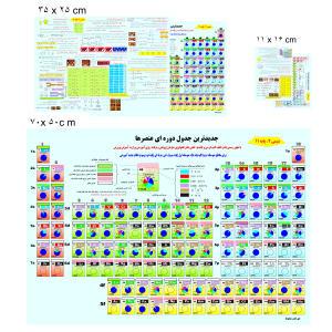 پوستر آموزشی طرح جدول تناوبی شیمی 2 پایه یازدهم کد 111 مجموعه سه عددی