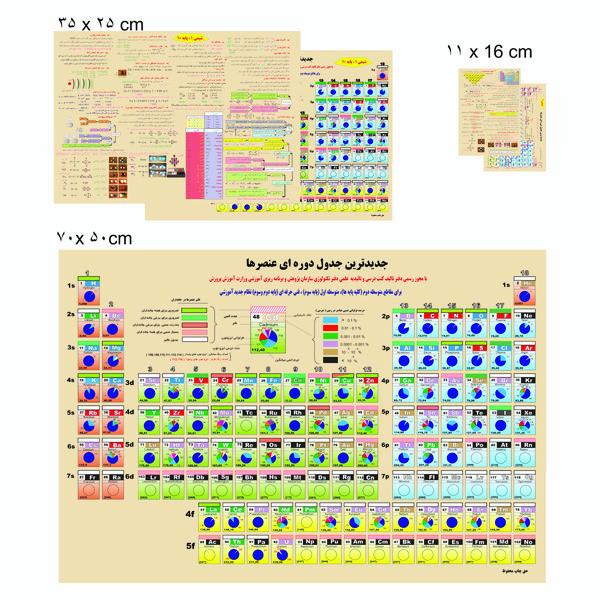 پوستر آموزشی طرح جدول تناوبی شیمی 1 پایه دهم کد 100 مجموعه سه عددی