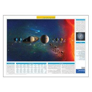 پوستر آموزشی منظومه شمسی گیتاشناسی نوین کد 1101