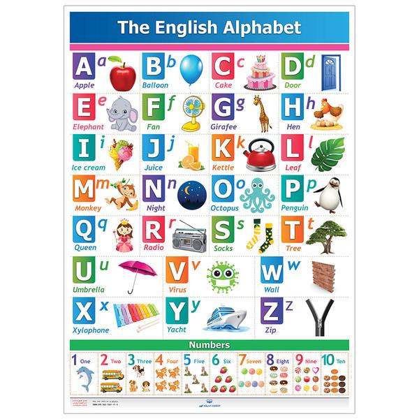 پوستر آموزشی اندیشه کهن مدل الفبای انگلیسی کد 95
