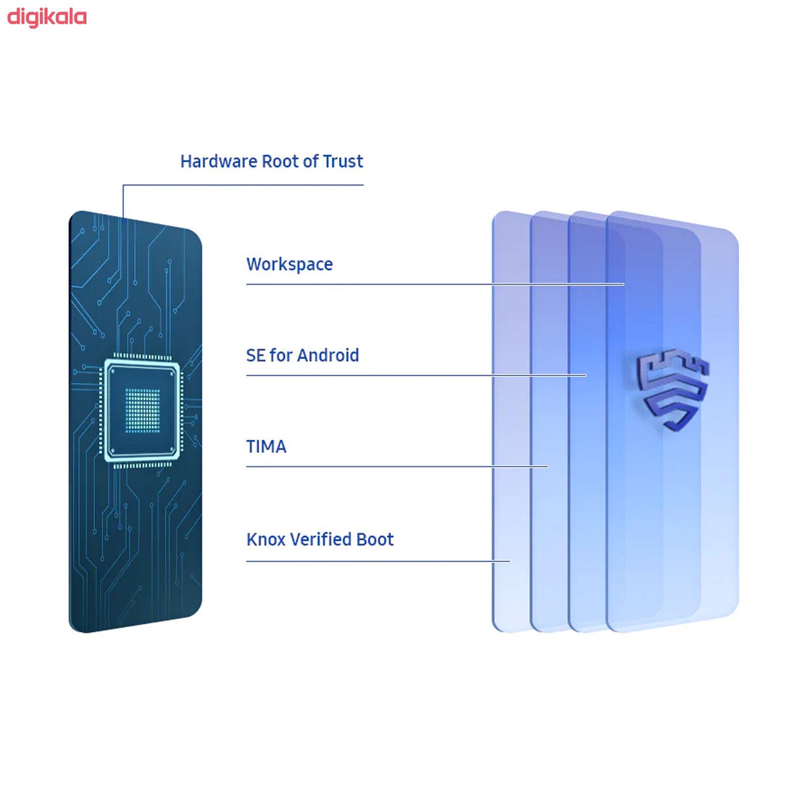 گوشی موبایل سامسونگ مدل Galaxy A21S SM-A217F/DS دو سیمکارت ظرفیت 64 گیگابایت main 1 13