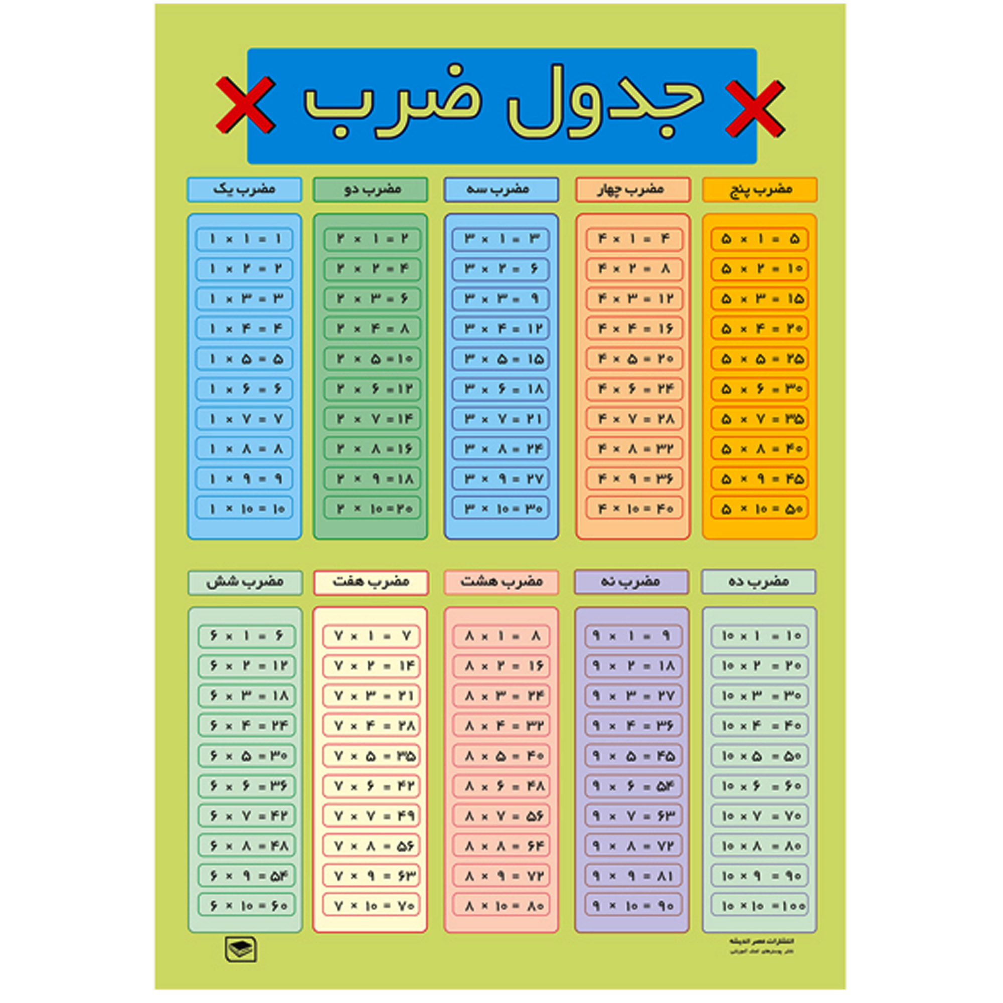 پوستر آموزشی طرح جدول ضرب عصر اندیشه