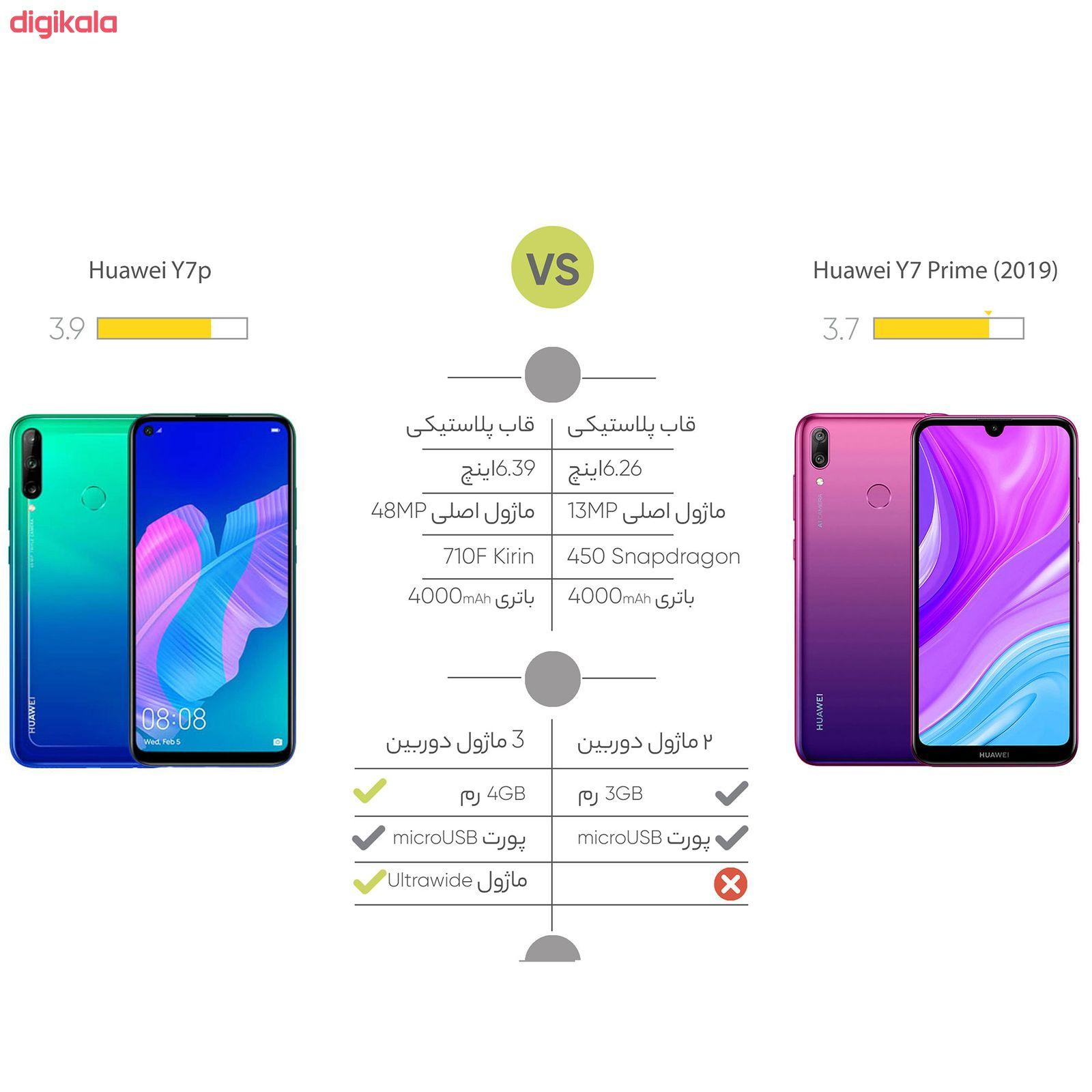 گوشی موبایل هوآوی مدل Huawei Y7p ART-L29 دو سیم کارت ظرفیت 64 گیگابایت به همراه کارت حافظه هدیه main 1 28