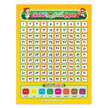 پوستر آموزشی طرح جدول اعداد کد 396