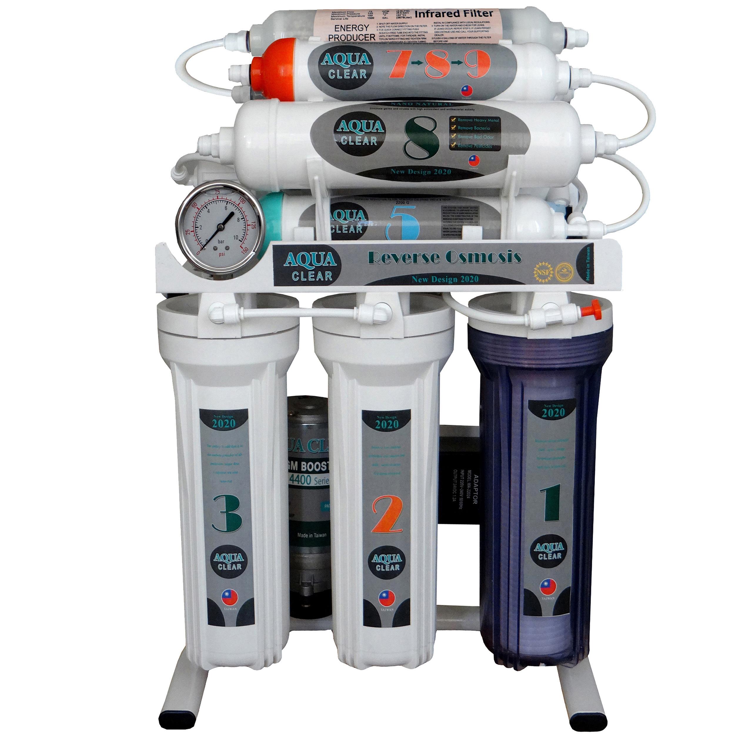 دستگاه تصفیه کننده آب آکوآ کلیر مدل NEW DESIGN 2020-AQG10