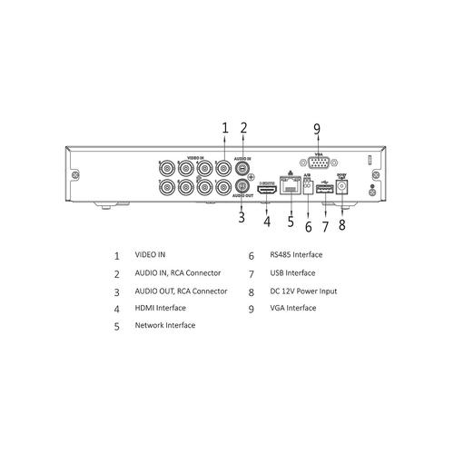 سیستم امنیتی داهوا مدل DP82S1717-F