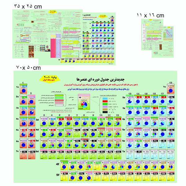 پوستر آموزشی طرح جدول تناوبی علوم پایه هشتم و نهم کد 99 مجموعه سه عددی