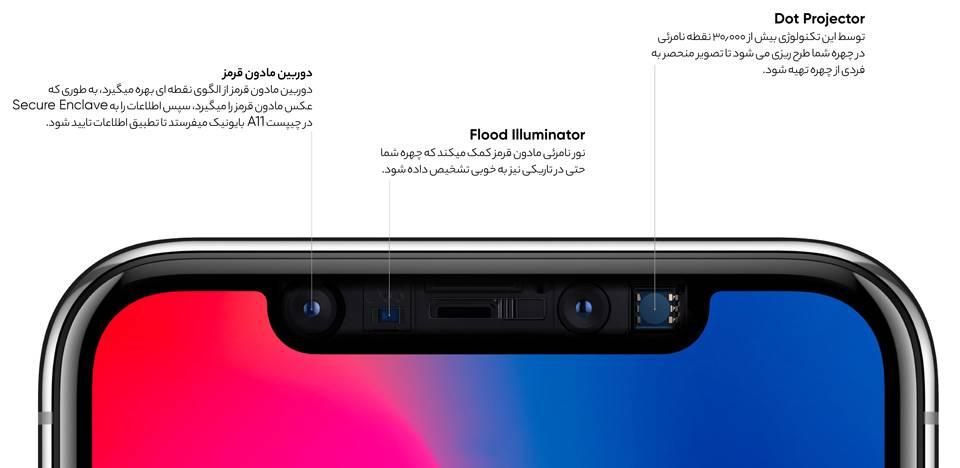 قیمت و مشخصات iphone x