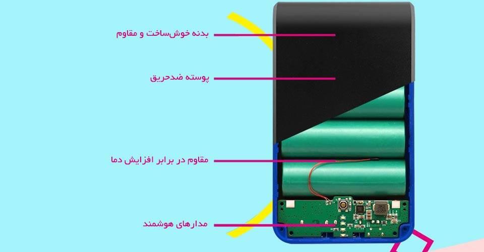 شارژر همراه ای دیتا مدل P16750 ظرفیت 16750