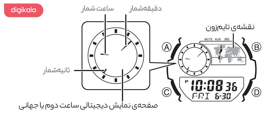 خرید ساعت مچی عقربه ای مردانه کاسیو مدل AEQ-200W-2AVDF