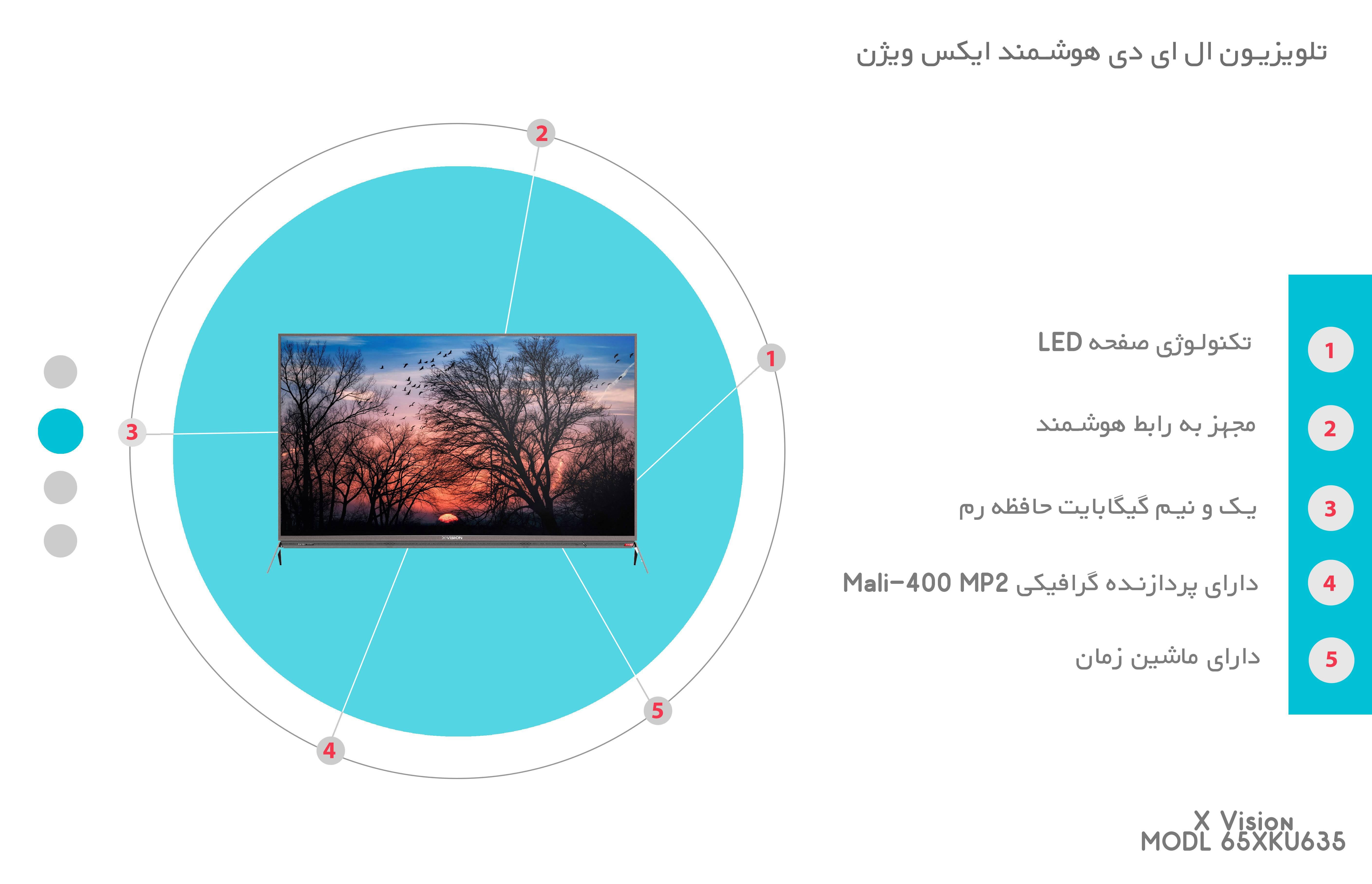 تلویزیون 65 اینچ
