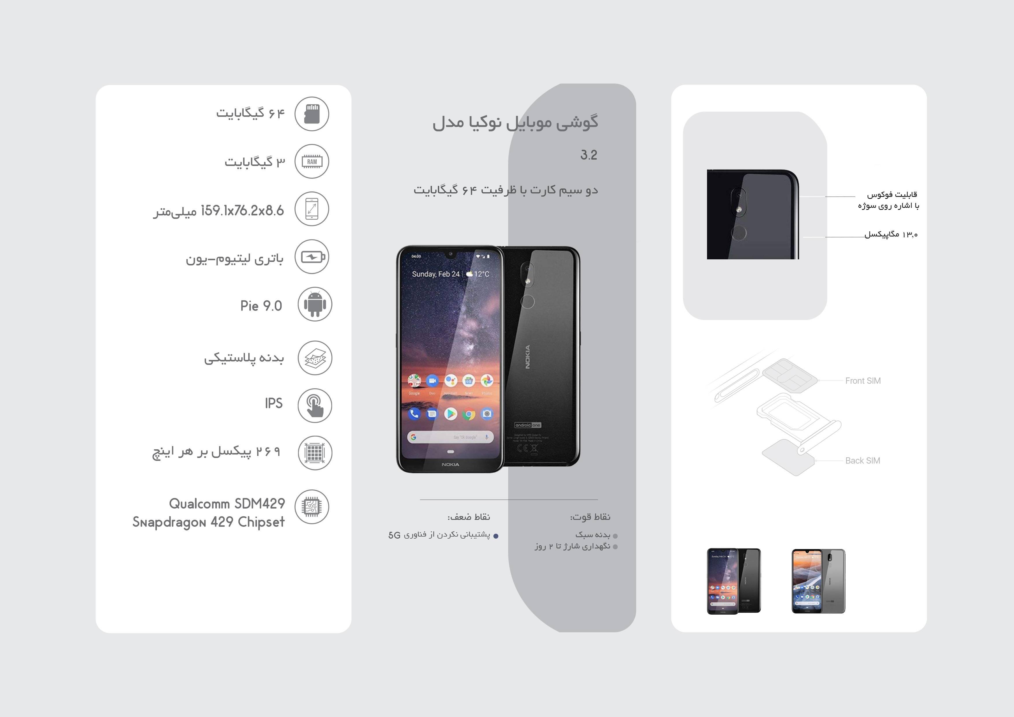 گوشی موبایل نوکیا Nokia N3.2 64GB Dual SIM